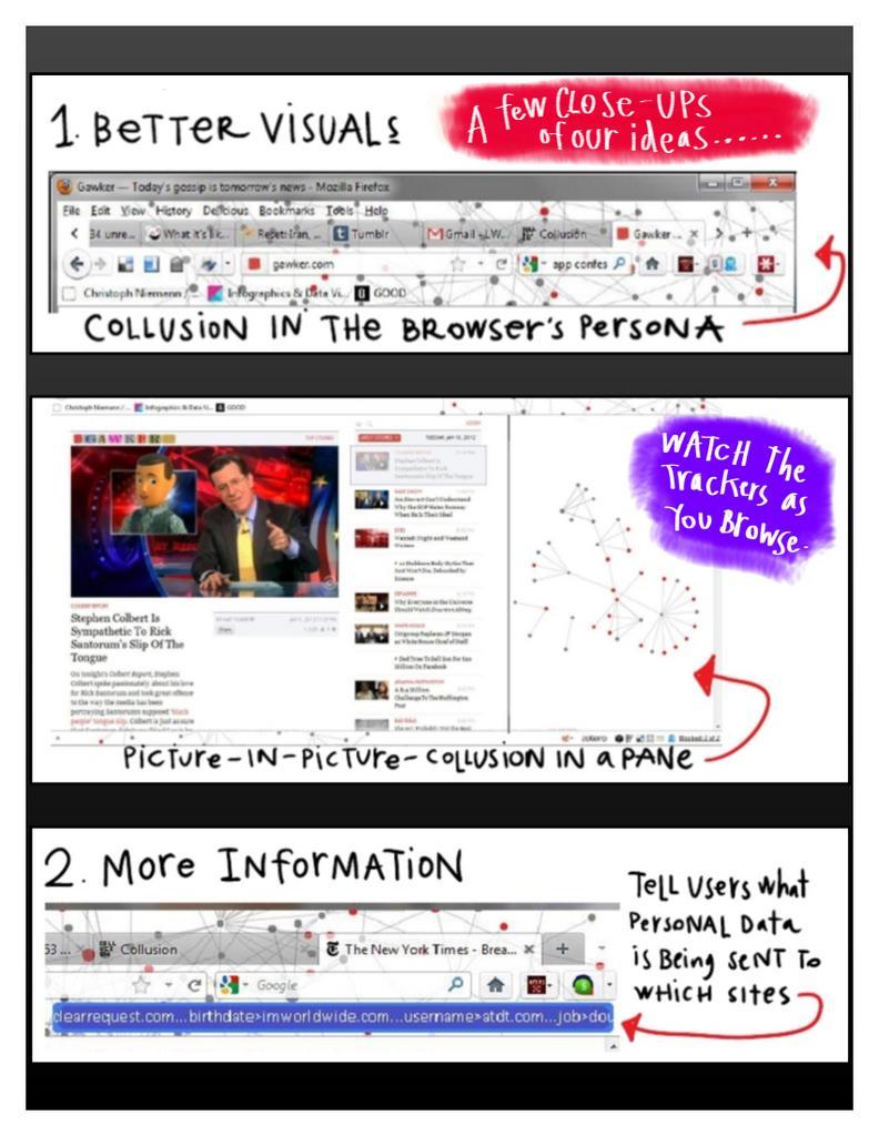 Collusion the Comic - 4