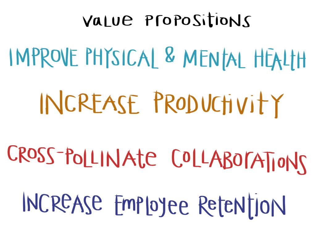 Gamebreak 7 - value propositions