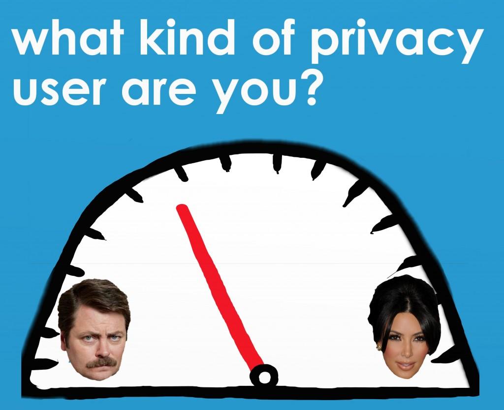 i4bi privacy user2