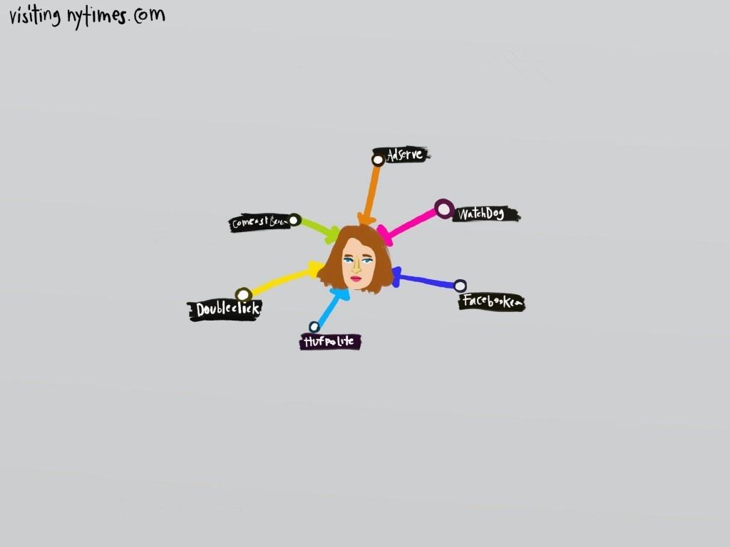 i4bi slides - cookie map 3