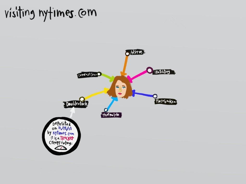 i4bi slides - cookie map 4
